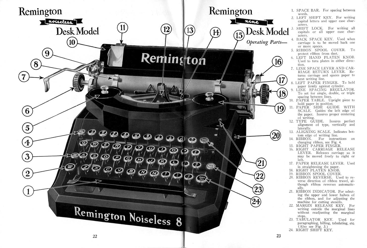 Drawn typewriter Noiseless 8 and Manuals Remington