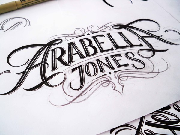 Drawn typography Of Mateusz by Hand Collection