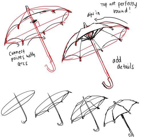 Drawn umbrella art Best Blog/Website Umbrella • Kel*