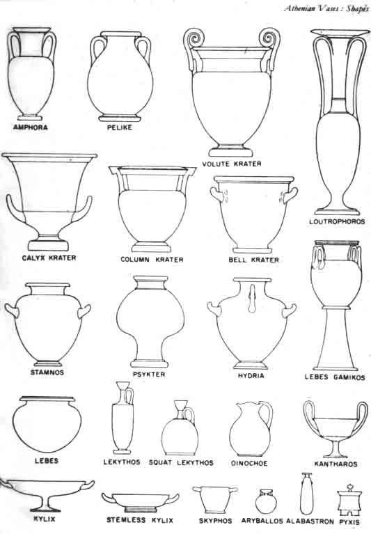 Drawn vase greek vase Vases are sculpting did Best