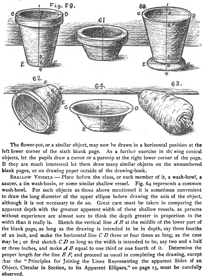 Drawn vase wash 2 to with Vessels Vessels