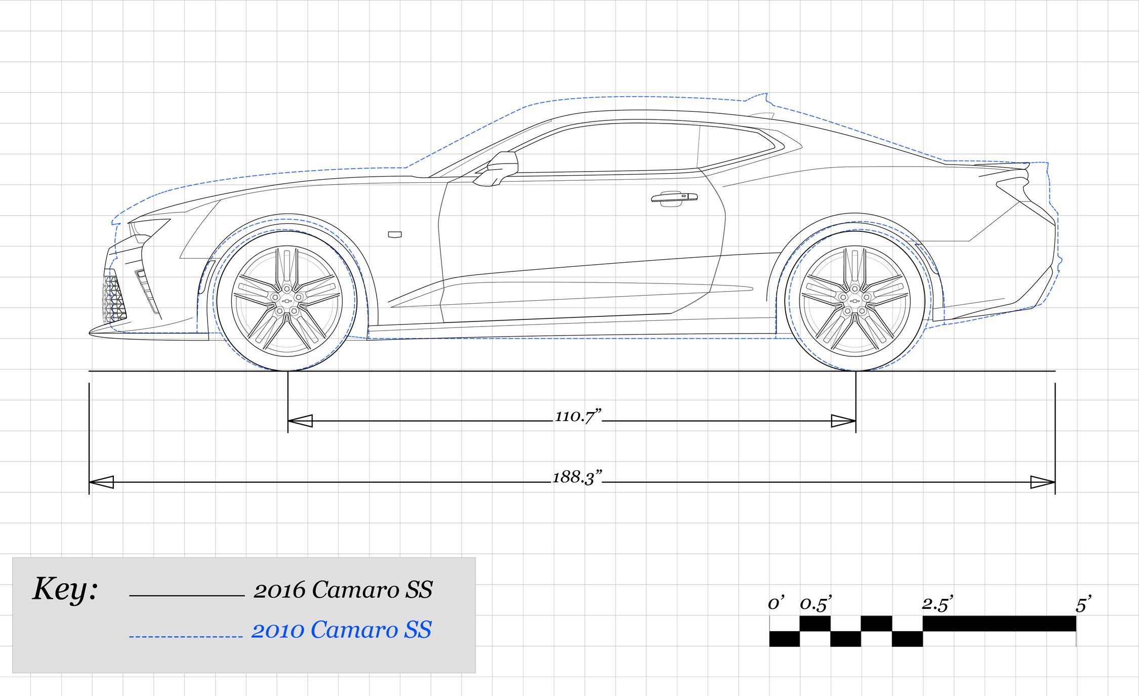 Drawn vehicle camaro ss We That Car every So