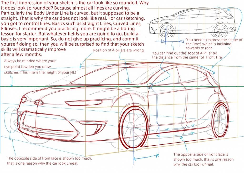 Drawn vehicle car design Car a Car lines