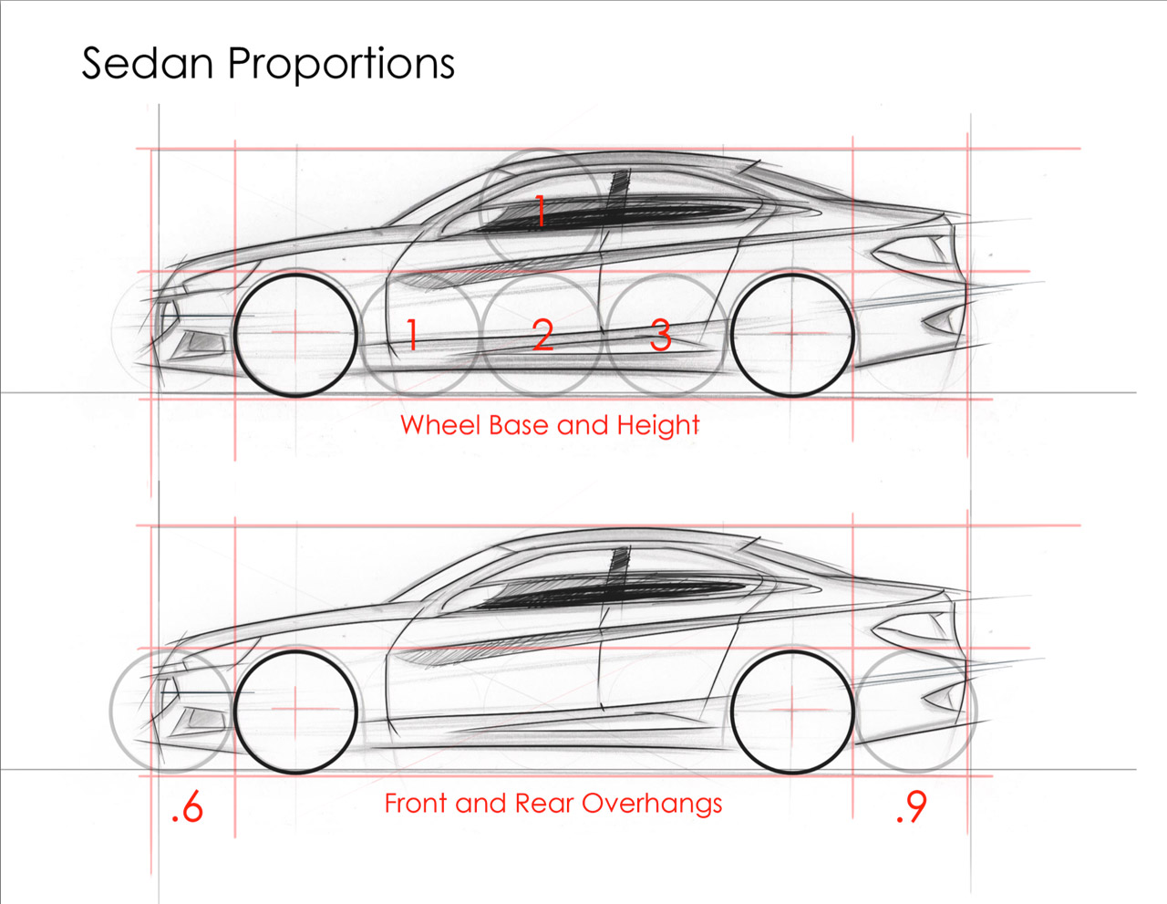 Drawn vehicle car design Ideas To Proportions 25+ CarsCar