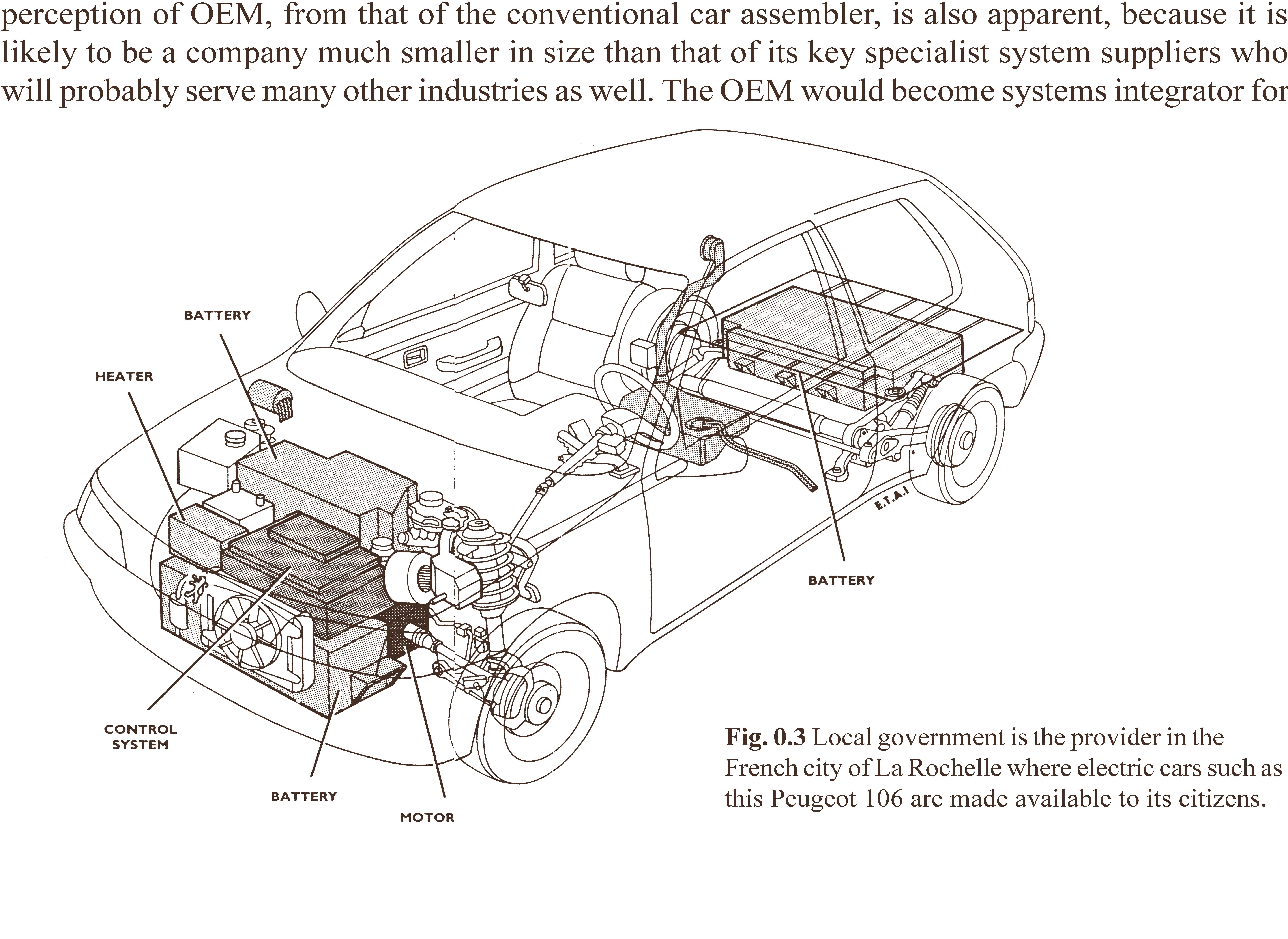 Drawn vehicle car design Ev periods their Vehicle between