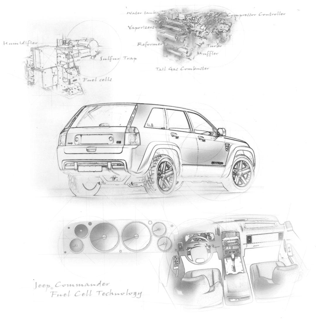 Drawn vehicle car pollution Forum Cruiser Cruiser Arteest