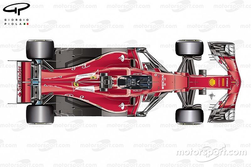 Drawn vehicle formula 1 Ferrari's analysis: Tech F1 the