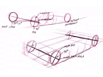 Drawn vehicle perspective drawing  car wheels in perspective