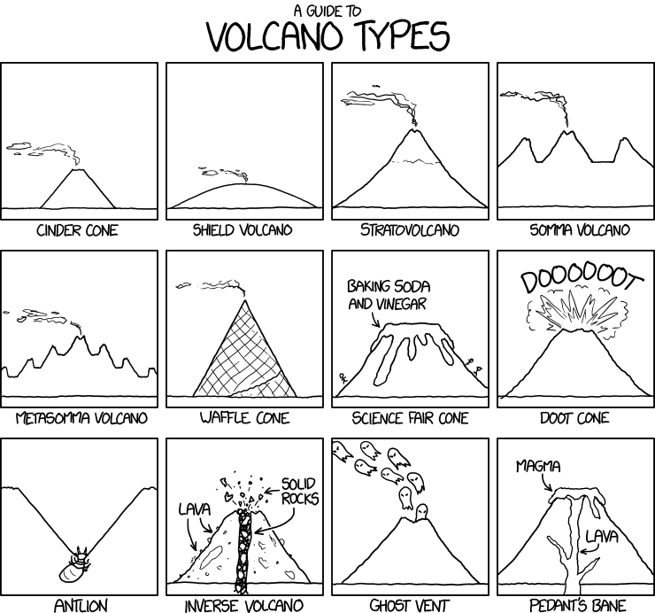 Drawn volcano comic Xkcd Types because hard of
