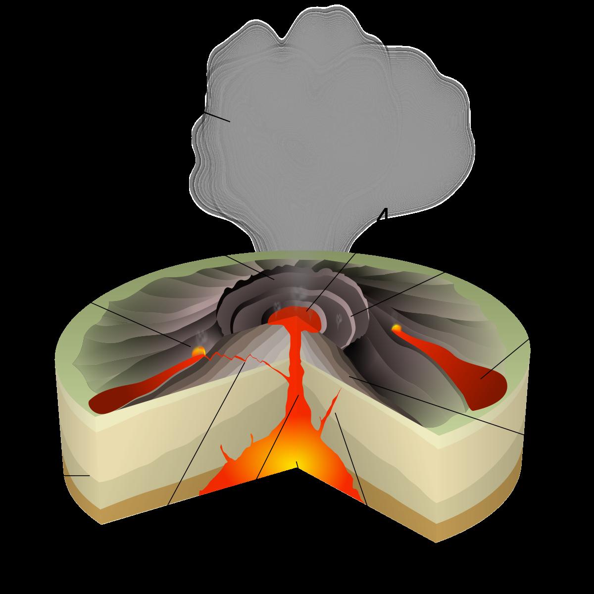 Drawn volcano label  Wikipedia Hawaiian eruption
