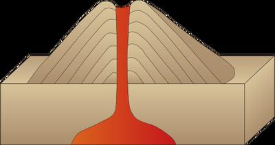 Drawn volcano magma Dome Most  diagram illustration