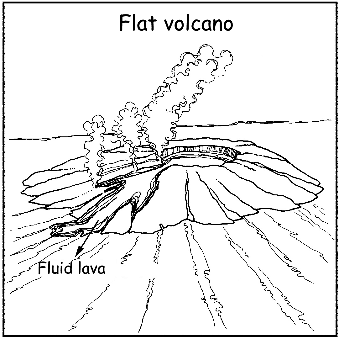 Drawn volcano volcanic eruption Volcanoes