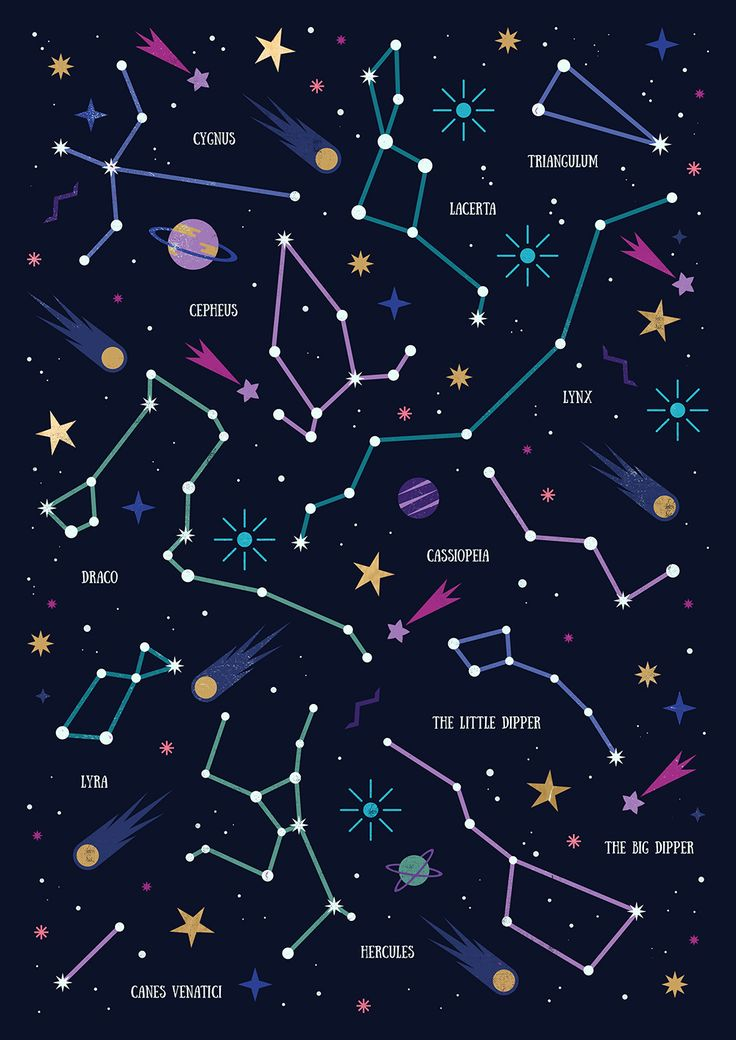Drawn zodiac tumblr background #2