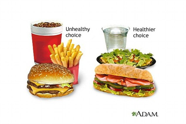 Drawn watch mcdonalds food Not idea: their down telling