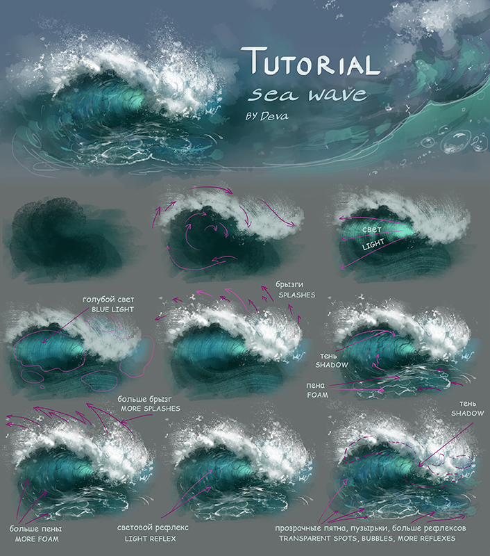 Drawn sea painted Ranarh 25 tutorial by Drawing