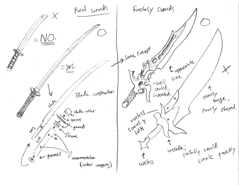 Drawn weapon small By shinsengumi77 weapons bladed draw