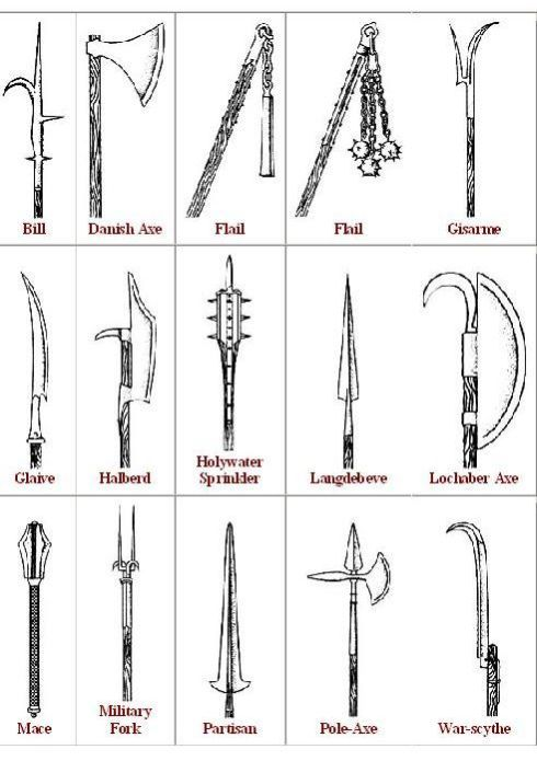 Drawn weapon historical Battle Pinterest axe Weapons Battle