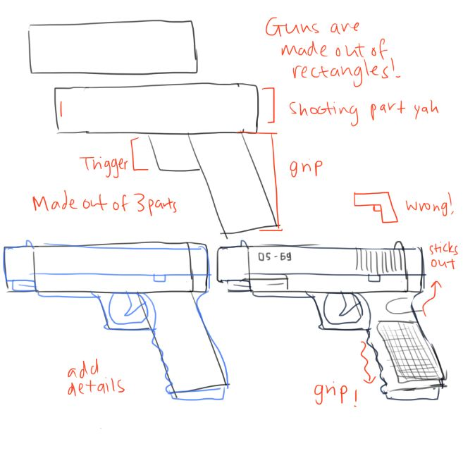 Drawn weapon made Drawing on Find Weapon and