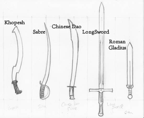 Drawn weapon medieval Make Board sword More Sword