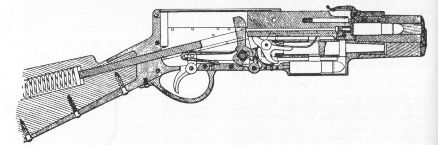 Drawn weapon prototype The The (Vol Maxim Weapon