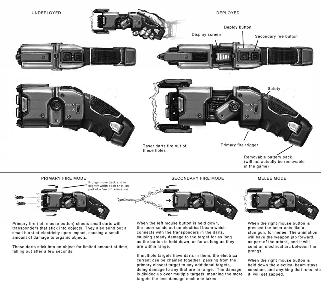 Drawn weapon prototype Taser – Blog Page modification
