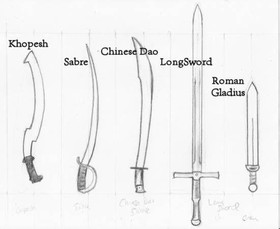 Drawn weapon top ten Sword Swords Pinterest Search on