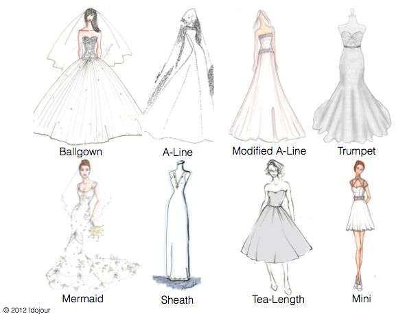 Drawn wedding dress dress style #3