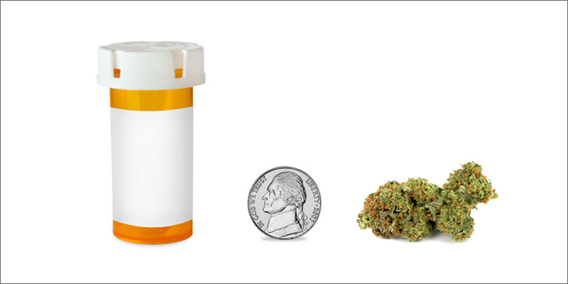 Drawn weed medicine bottle How And How To grinder