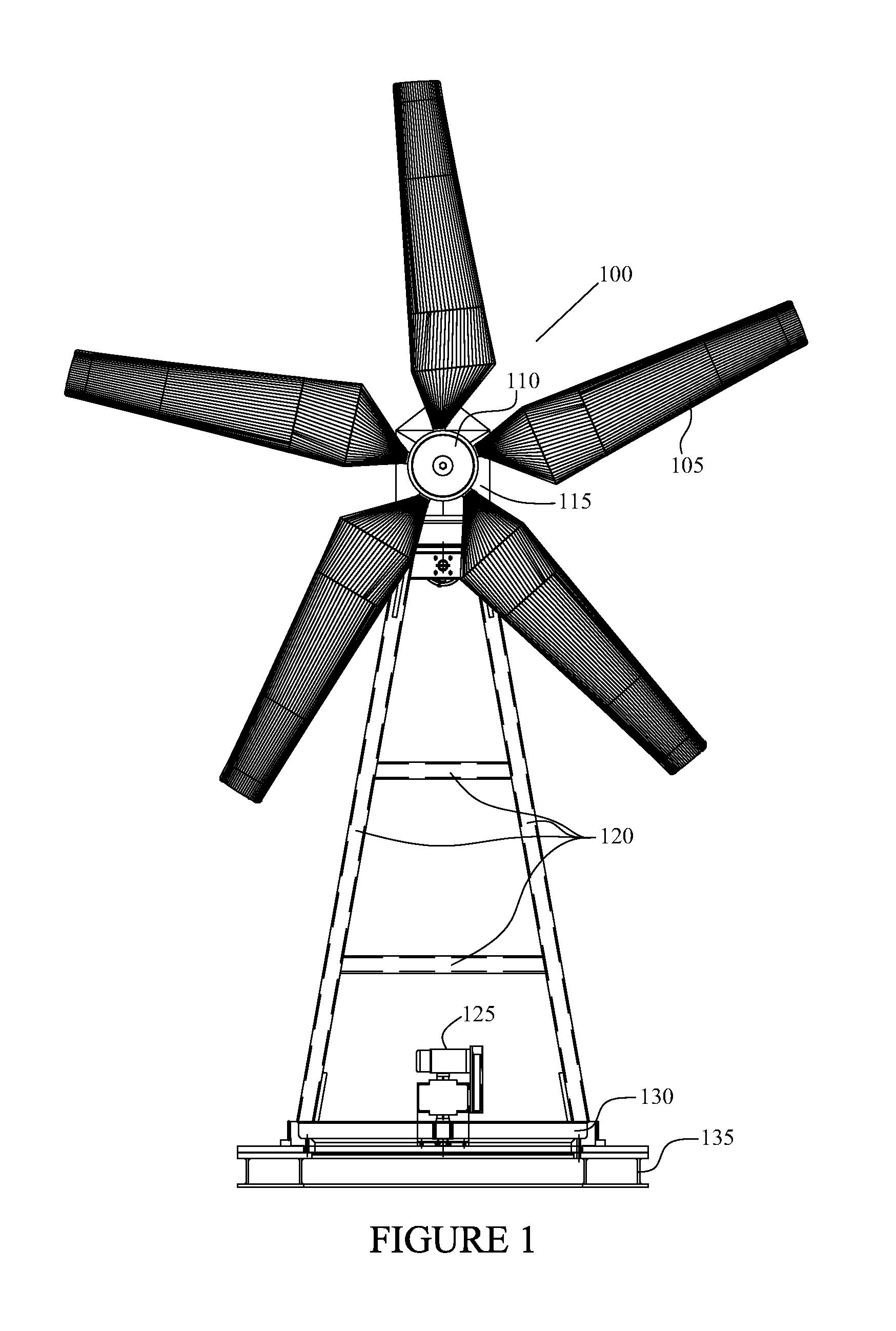 Drawn windmill modern Turbine control with yaw Shrouded