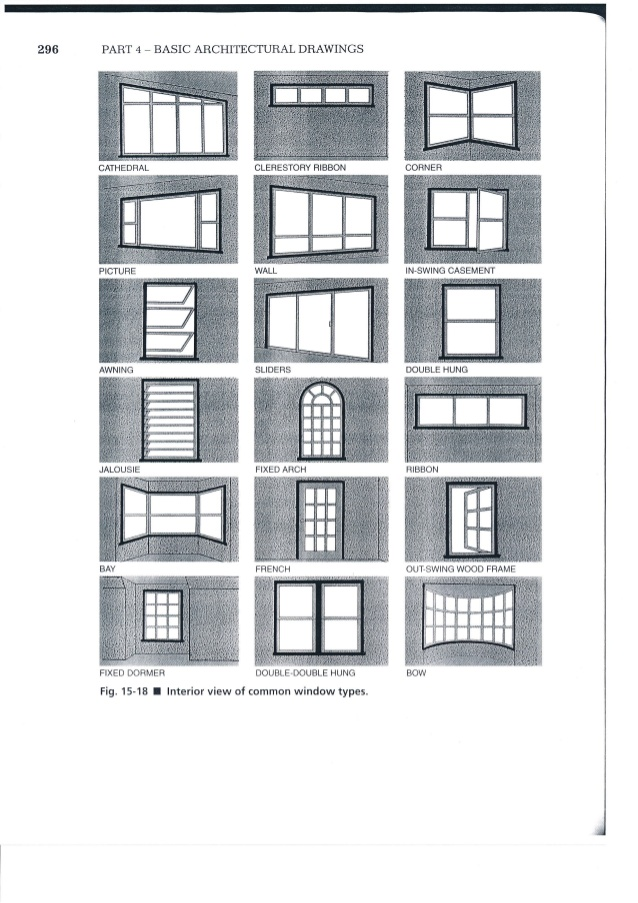 Drawn windows Window drawing & elevations 13