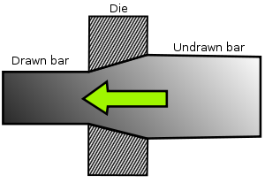 Drawn wire (manufacturing) Drawing The wire a