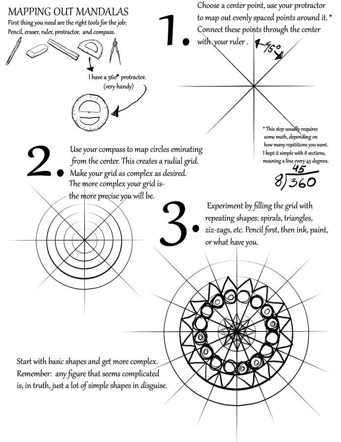 Drawn witchcraft simple Witchcraft best Pinterest images 614