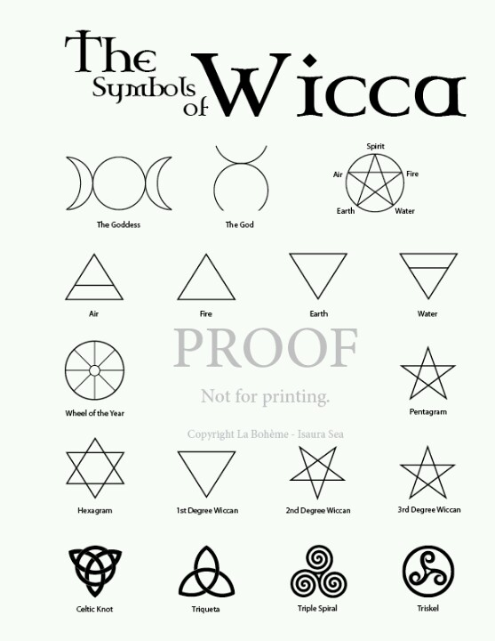 Drawn witchcraft simple You Basic Witchcraft need: will