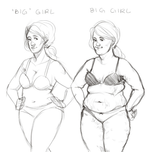Drawn women big Of body bunch nepputune: about
