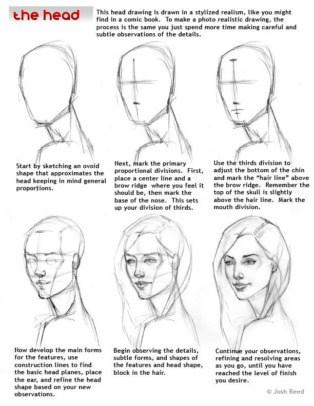 Drawn women face Drawing on Pinterest Face a