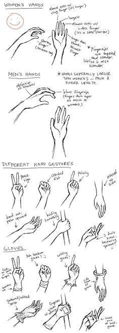 Drawn women hand sketch Draw How for telling DrawingDrawing