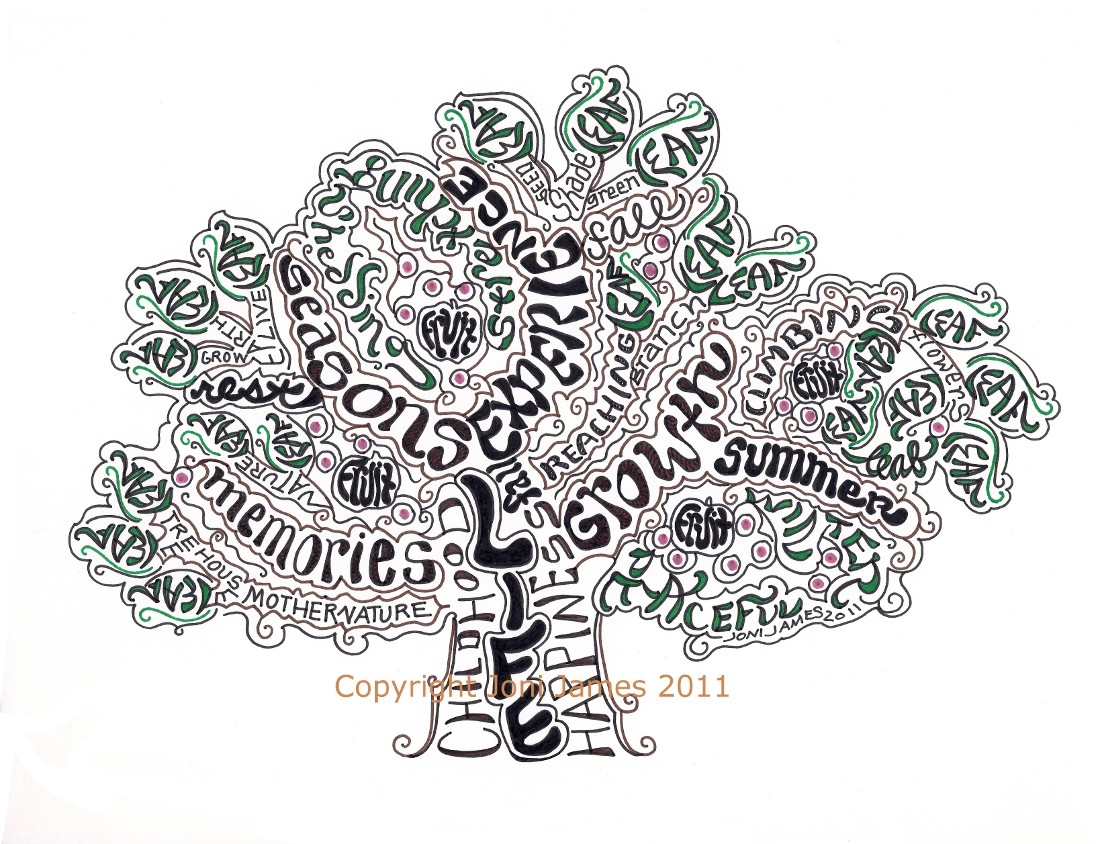 Drawn word Art Word art  art