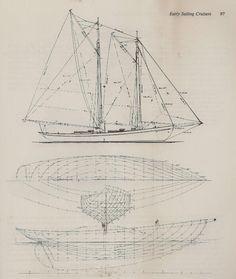 Drawn yacht early Grobe Sail 223224 1 Close