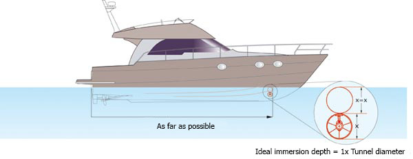 Drawn yacht motor boat Stern the thruster tunnel Most
