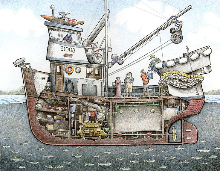 Drawn yacht nautical ship Your on Drawings Will http://www