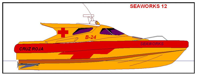 Boat clipart rescue boat Teixido_/) boats Rib Rescue Power