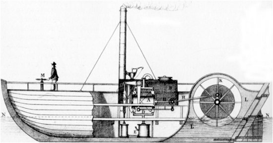 Drawn yacht steamboat Bowie Dundas Engine by Marine