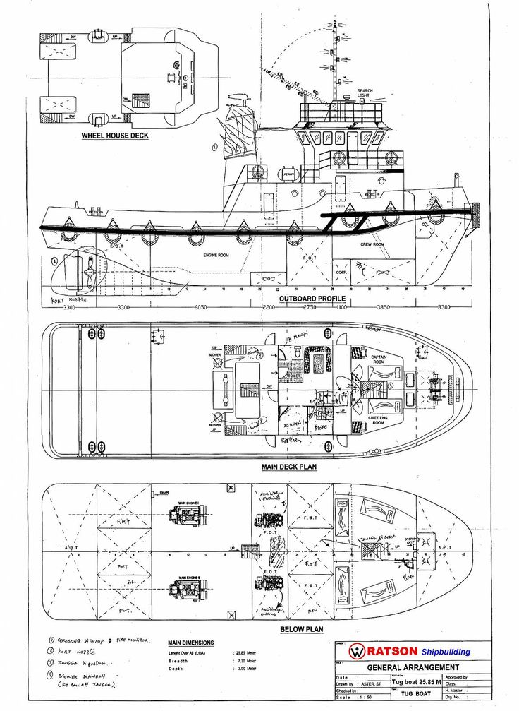 Drawn yacht tugboat Net/forums/attachments/boat on images PLANI AĞAÇ