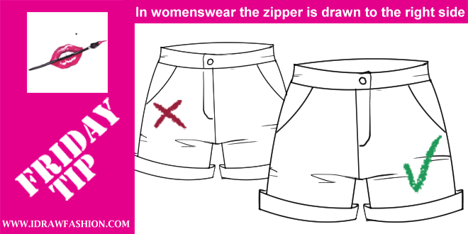 Drawn zipper coloring Zipper Draw tip Draw womenswear