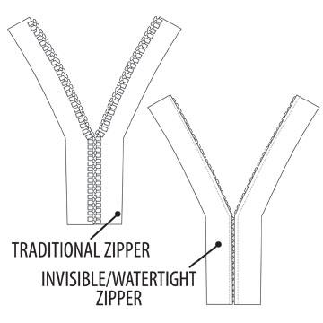 Zipper clipart technical drawing Fix Zipper FixnZip® How a