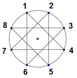 Drawn zodiac pointed #14