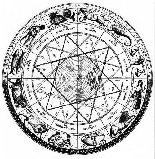 Drawn zodiac tumblr transparent #10