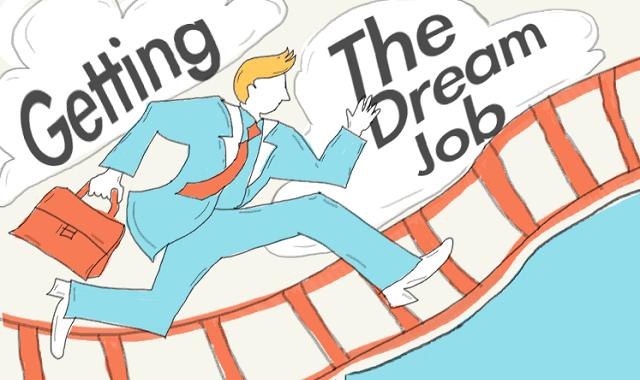 Dream clipart dream job Dream Job Getting Getting Dream