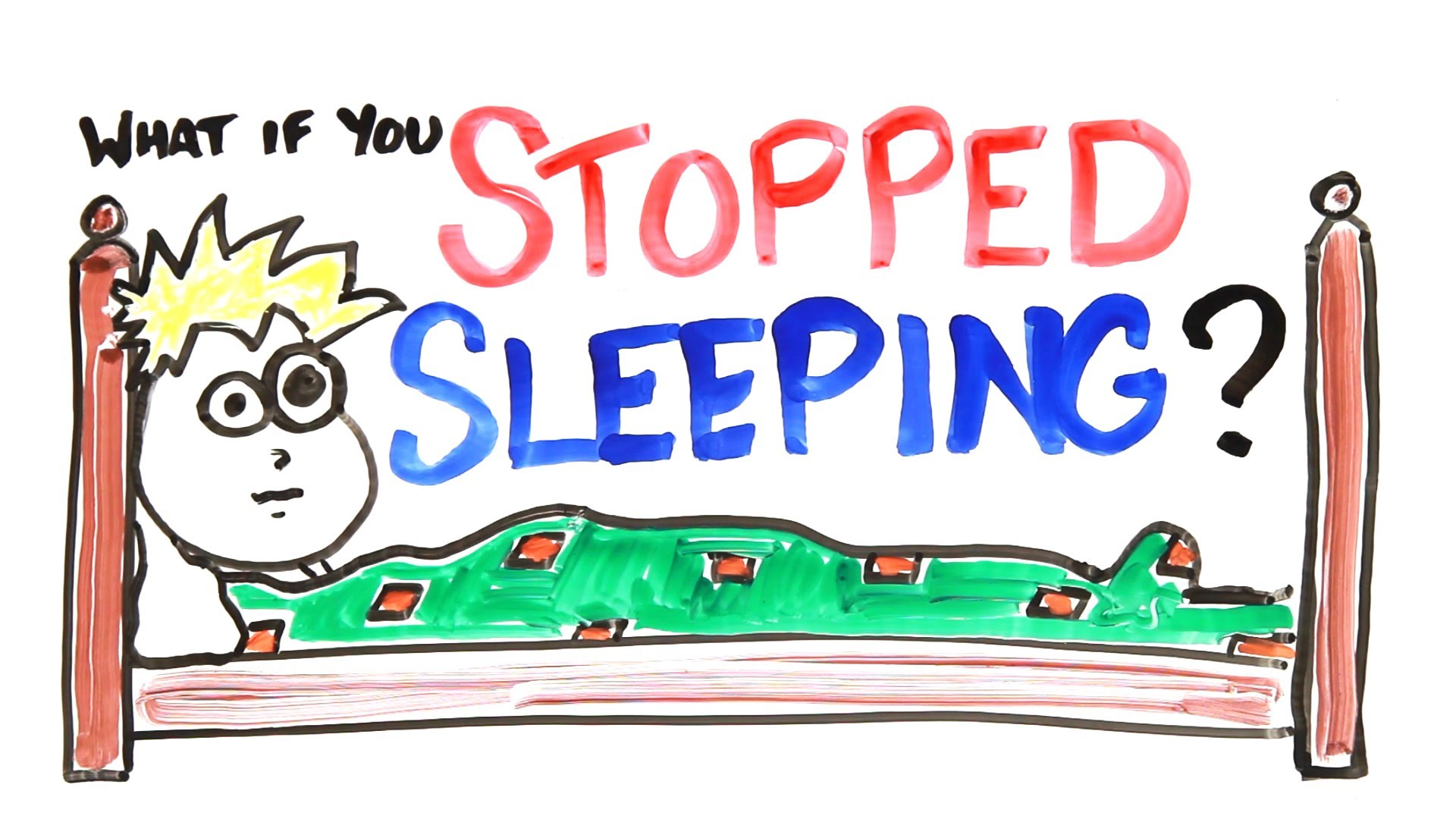 Fail clipart frustrated face You If What Sleeping? AsapSCIENCE?