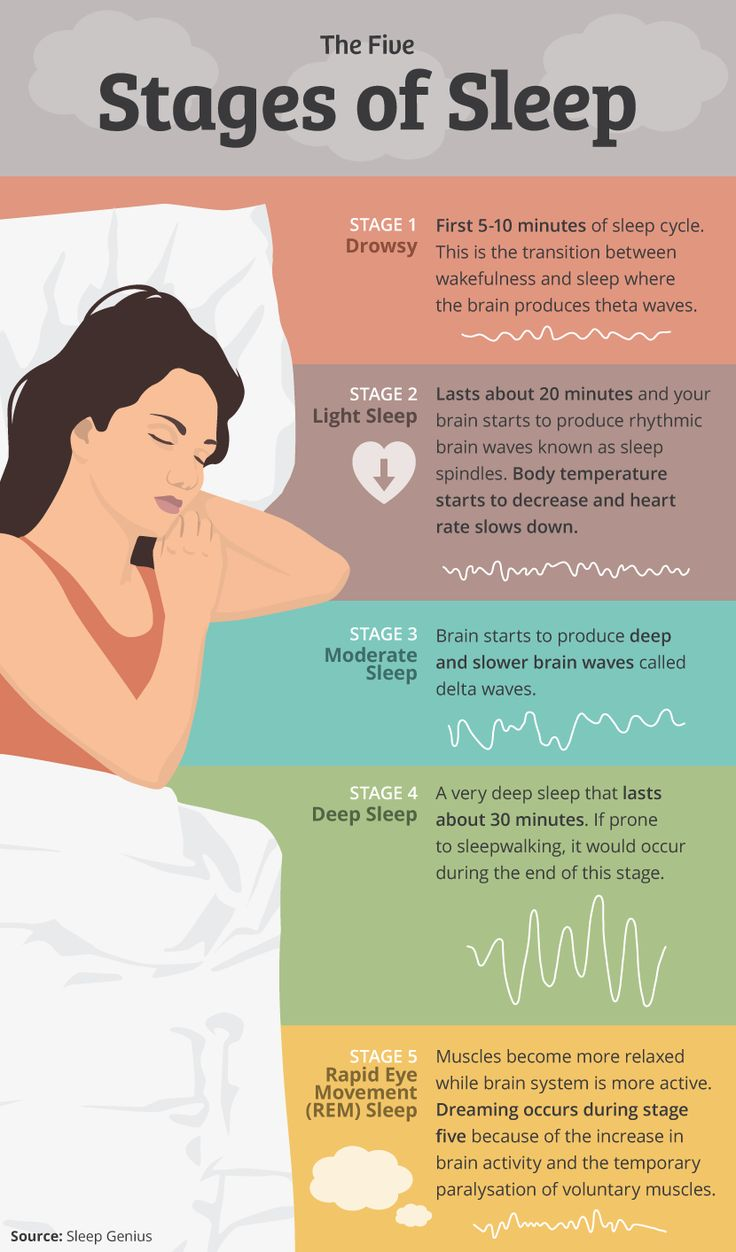 Dreaming clipart sleep deprivation  images about 268 Pinterest